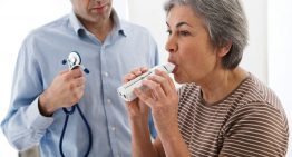 All you need to Learn About a Lung Function Test